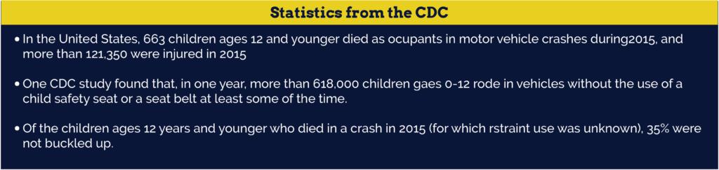 CDC seat belt statistics